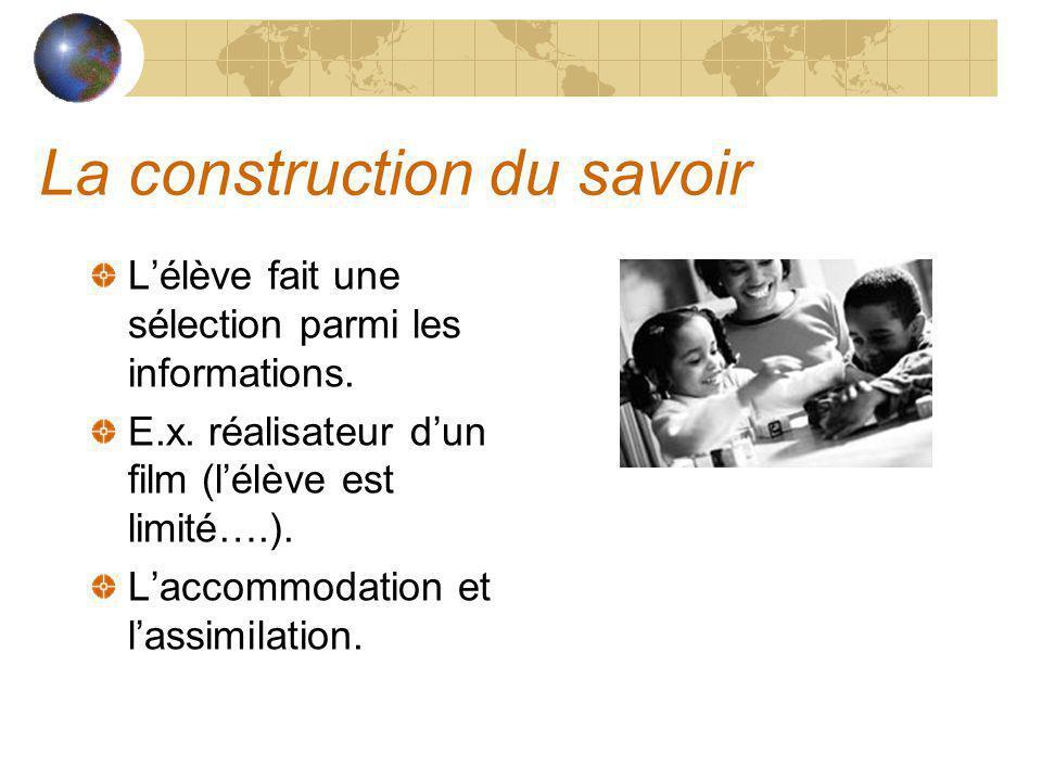La construction du savoir Lélève fait une sélection parmi les informations. E.x. réalisateur dun film (lélève est limité….). Laccommodation et lassimi