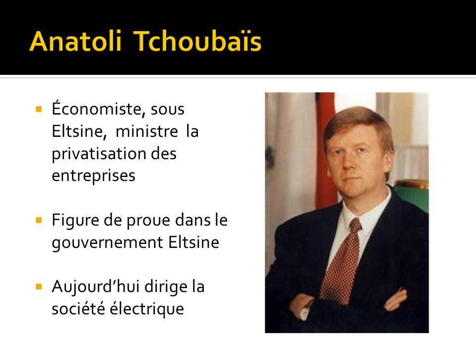 Économiste, sous Eltsine, ministre la privatisation des entreprises Figure de proue dans le gouvernement Eltsine Aujourdhui dirige la société électrique