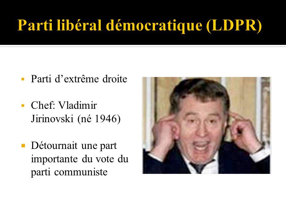 Parti dextrême droite Chef: Vladimir Jirinovski (né 1946) Détournait une part importante du vote du parti communiste