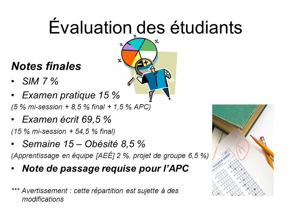 Évaluation des étudiants Notes finales SIM 7 % Examen pratique 15 % (5 % mi-session + 8,5 % final + 1,5 % APC) Examen écrit 69,5 % (15 % mi-session + 54,5 % final) Semaine 15 – Obésité 8,5 % (Apprentissage en équipe [AEÉ] 2 %, projet de groupe 6,5 %) Note de passage requise pour lAPC *** Avertissement : cette répartition est sujette à des modifications