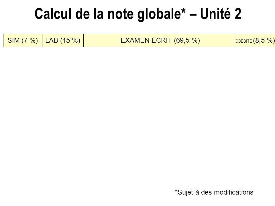 Calcul de la note globale* – Unité 2 SIM (7 %)EXAMEN ÉCRIT (69,5 %)LAB (15 %) OBÉSITÉ (8,5 %) *Sujet à des modifications
