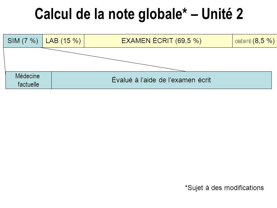 Calcul de la note globale* – Unité 2 Évalué à laide de lexamen écrit SIM (7 %)EXAMEN ÉCRIT (69,5 %)LAB (15 %) OBÉSITÉ (8,5 %) Médecine factuelle *Sujet à des modifications