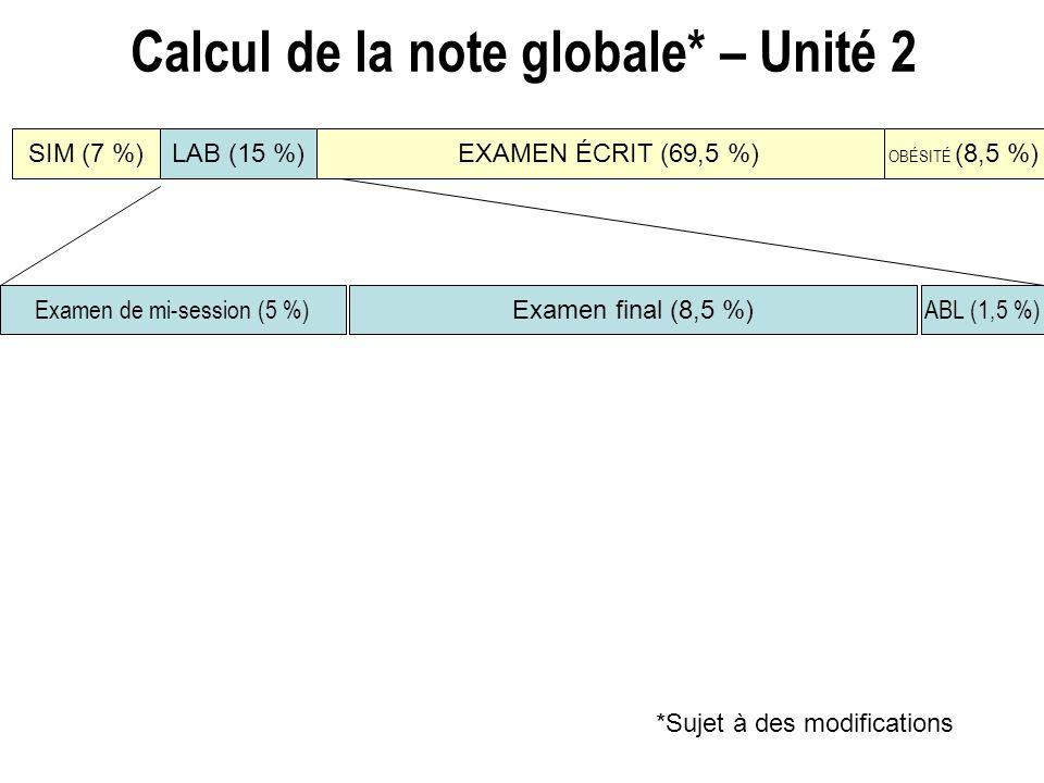 SIM (7 %)EXAMEN ÉCRIT (69,5 %)LAB (15 %) Calcul de la note globale* – Unité 2 Examen final (8,5 %) ABL (1,5 %)Examen de mi-session (5 %) OBÉSITÉ (8,5 %) *Sujet à des modifications