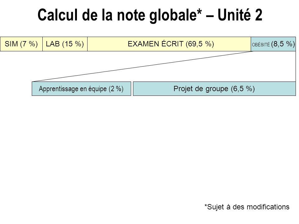 SIM (7 %)EXAMEN ÉCRIT (69,5 %)LAB (15 %) Calcul de la note globale* – Unité 2 Projet de groupe (6,5 %) Apprentissage en équipe (2 %) OBÉSITÉ (8,5 %) *Sujet à des modifications