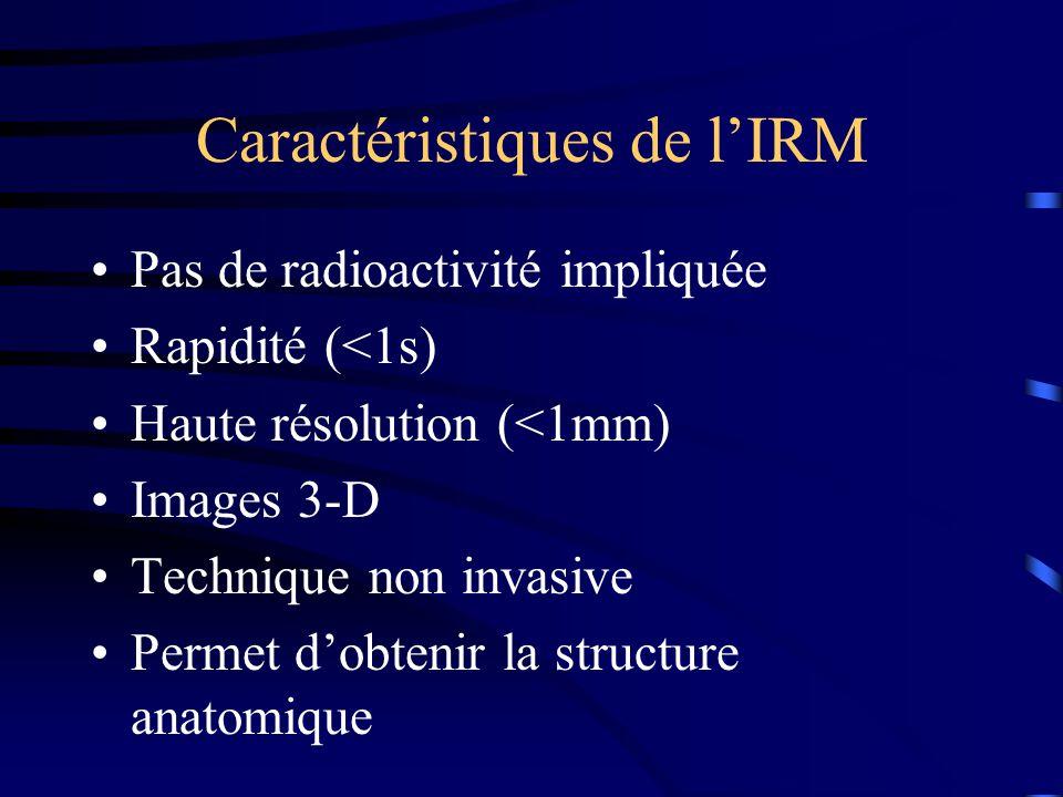 Caractéristiques de lIRM Pas de radioactivité impliquée Rapidité (<1s) Haute résolution (<1mm) Images 3-D Technique non invasive Permet dobtenir la st