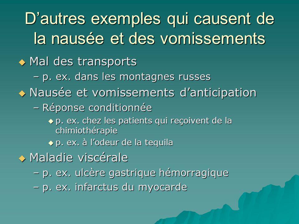 Dautres exemples qui causent de la nausée et des vomissements Mal des transports Mal des transports –p.