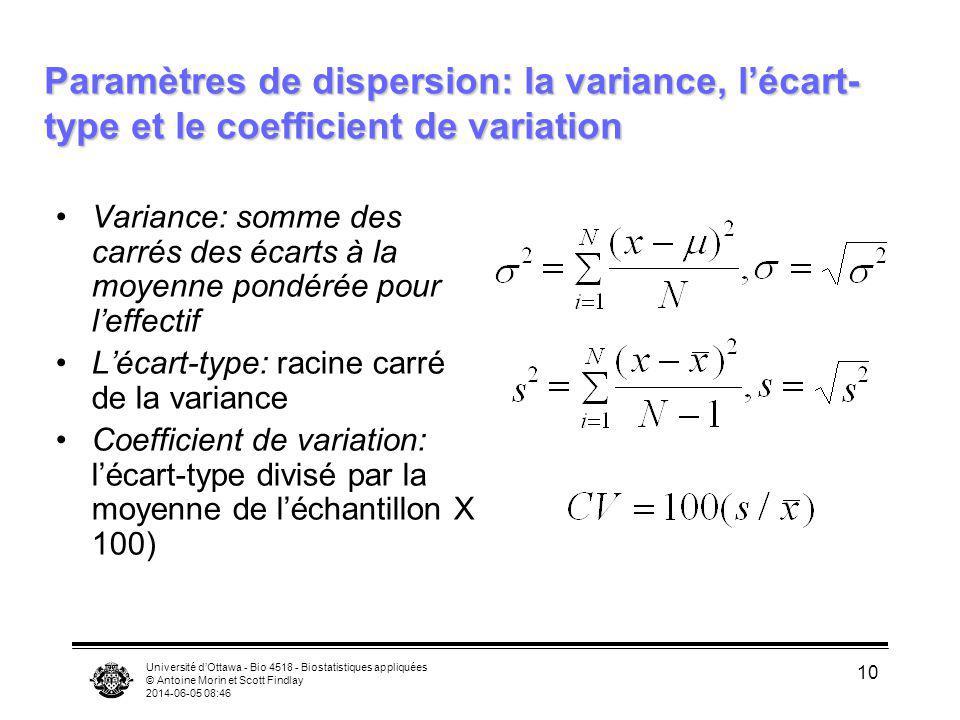 Université dOttawa - Bio 4518 - Biostatistiques appliquées © Antoine Morin et Scott Findlay 2014-06-05 08:47 10 Paramètres de dispersion: la variance,