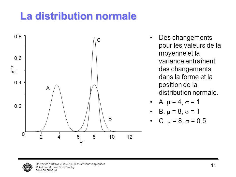 Université dOttawa - Bio 4518 - Biostatistiques appliquées © Antoine Morin et Scott Findlay 2014-06-05 08:47 11 f rel ^ 0 2 4 6 8 10 12 0.2 0.4 0.8 0.