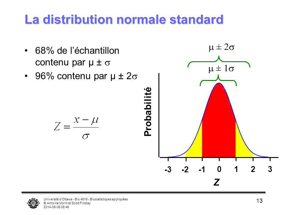 Université dOttawa - Bio 4518 - Biostatistiques appliquées © Antoine Morin et Scott Findlay 2014-06-05 08:47 13 La distribution normale standard 68% d