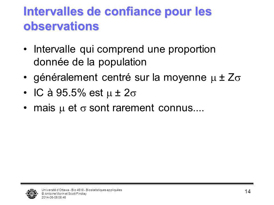 Université dOttawa - Bio 4518 - Biostatistiques appliquées © Antoine Morin et Scott Findlay 2014-06-05 08:47 14 Intervalles de confiance pour les obse