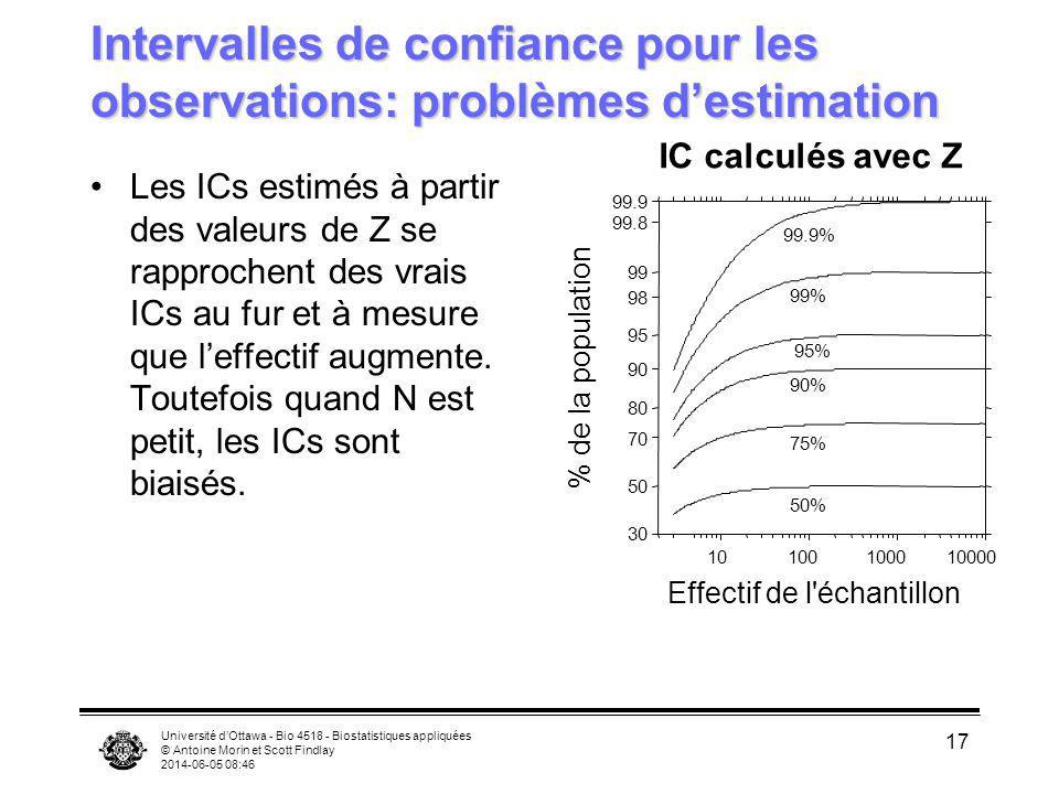 Université dOttawa - Bio 4518 - Biostatistiques appliquées © Antoine Morin et Scott Findlay 2014-06-05 08:47 17 Intervalles de confiance pour les obse