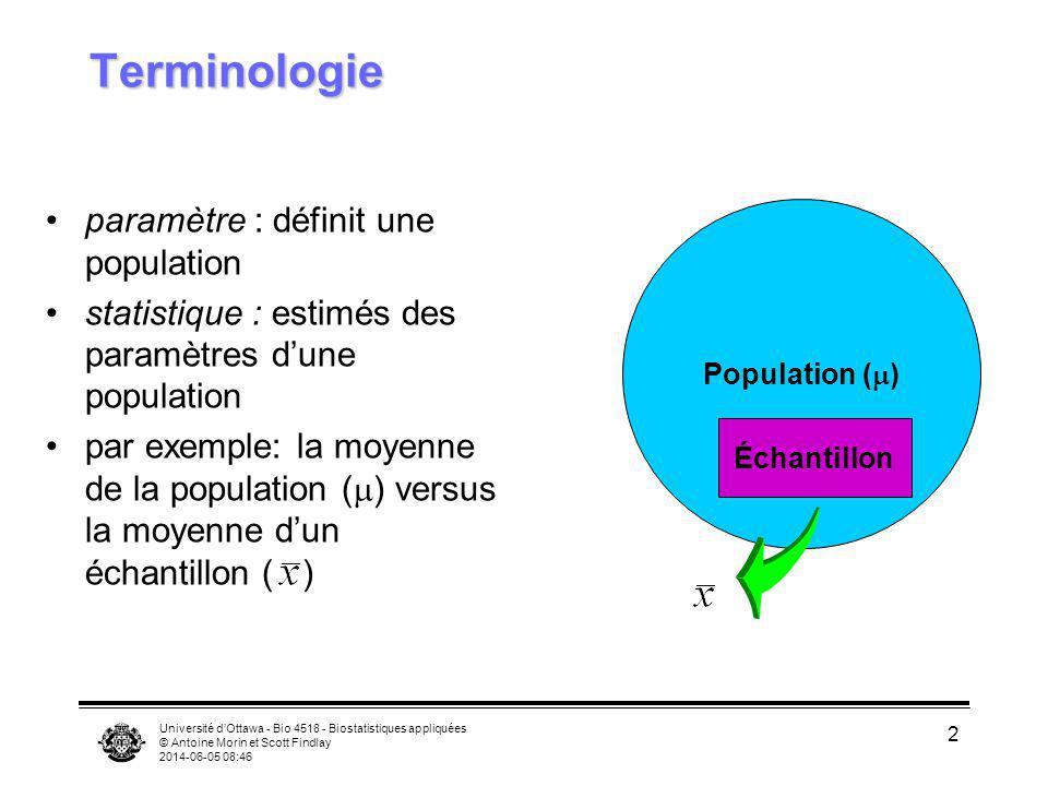 Université dOttawa - Bio 4518 - Biostatistiques appliquées © Antoine Morin et Scott Findlay 2014-06-05 08:47 13 La distribution normale standard 68% de léchantillon contenu par µ ± 96% contenu par µ ± 2 Probabilité -3-2 0123 Z ± 1 ± 2