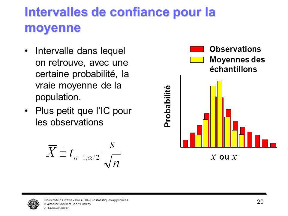 Université dOttawa - Bio 4518 - Biostatistiques appliquées © Antoine Morin et Scott Findlay 2014-06-05 08:47 20 Intervalles de confiance pour la moyen