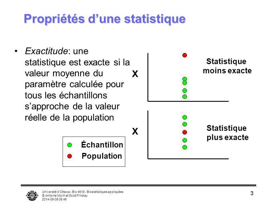 Université dOttawa - Bio 4518 - Biostatistiques appliquées © Antoine Morin et Scott Findlay 2014-06-05 08:47 3 Propriétés dune statistique Exactitude: