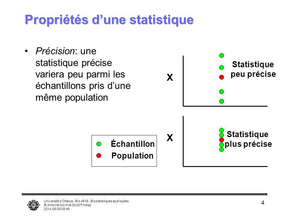Université dOttawa - Bio 4518 - Biostatistiques appliquées © Antoine Morin et Scott Findlay 2014-06-05 08:47 5 Propriétés dune statistique Consistance: une statistique consistante approchera plus rapidement la valeur réelle de la population avec laugmentation de la taille de léchantillon.