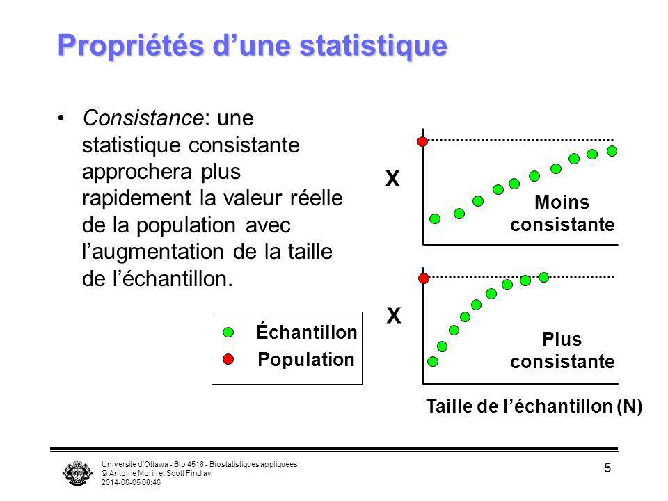 Université dOttawa - Bio 4518 - Biostatistiques appliquées © Antoine Morin et Scott Findlay 2014-06-05 08:47 5 Propriétés dune statistique Consistance