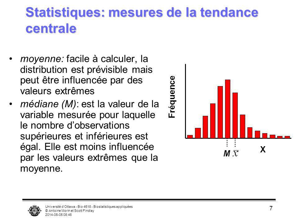 Université dOttawa - Bio 4518 - Biostatistiques appliquées © Antoine Morin et Scott Findlay 2014-06-05 08:47 18 La distribution du t de Student distribution des différences entre la moyenne de léchantillon et la moyenne de la population divisées par lécart-type de la moyenne converge vers la distribution normale standard quand le nombre de dl est élevé plus pointue et avec des queues plus longues quand le nombre de dl est faible -5-4-3-2012345 0.0 0.1 0.2 0.3 0.4 Y -5-4-3-2012345 t 0.0 0.1 0.2 0.3 0.4 Y dl=2 dl=1000