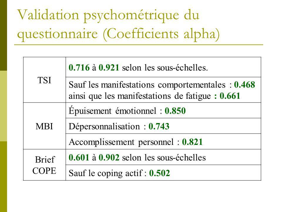 Validation psychométrique du questionnaire (Coefficients alpha) TSI 0.716 à 0.921 selon les sous-échelles. Sauf les manifestations comportementales :