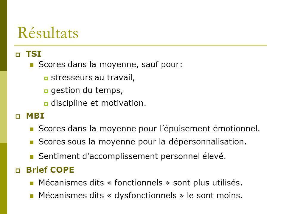 Résultats TSI Scores dans la moyenne, sauf pour: stresseurs au travail, gestion du temps, discipline et motivation. MBI Scores dans la moyenne pour lé