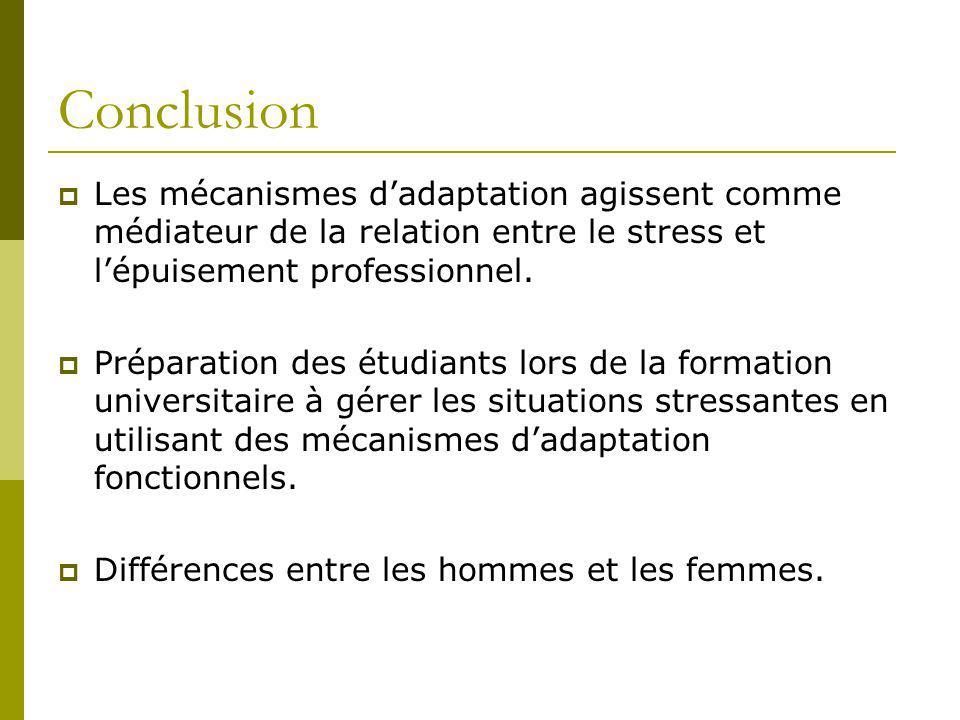 Conclusion Les mécanismes dadaptation agissent comme médiateur de la relation entre le stress et lépuisement professionnel. Préparation des étudiants
