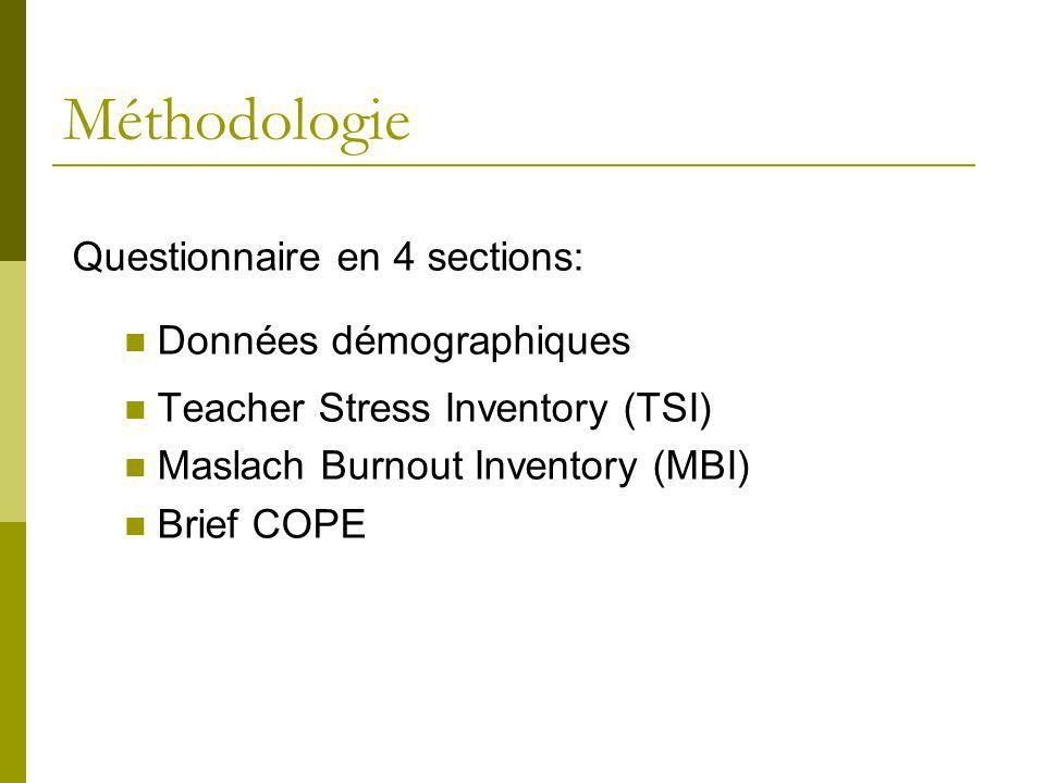 Méthodologie Questionnaire en 4 sections: Données démographiques Teacher Stress Inventory (TSI) Maslach Burnout Inventory (MBI) Brief COPE