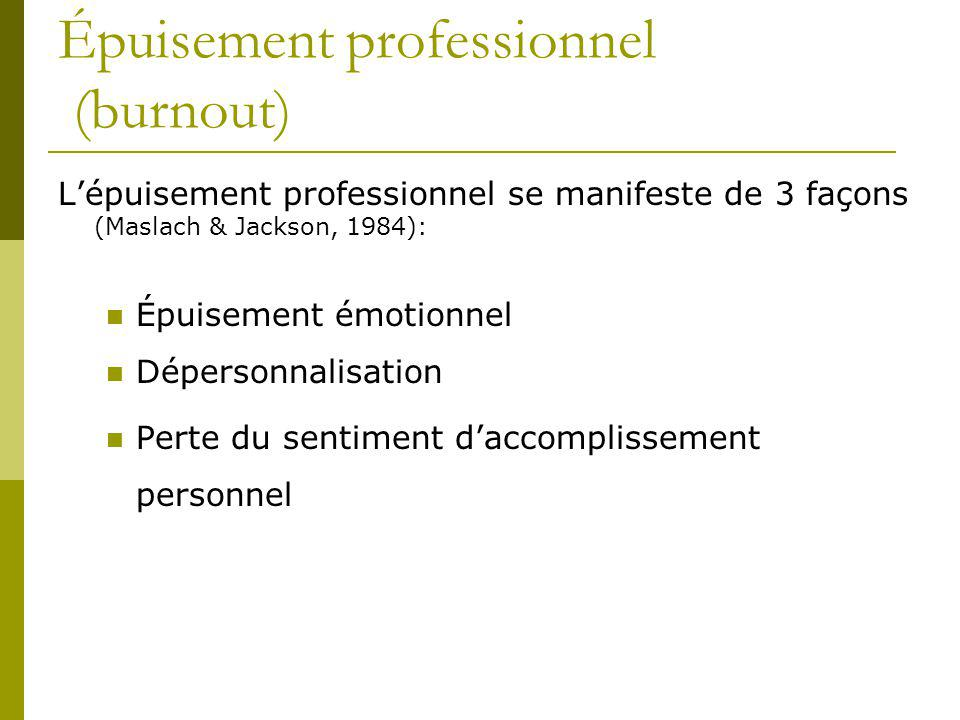 Mécanismes dadaptation au stress (coping) Carver, Scheier & Weintraub,1989; Muller & Spitz, 2003 Fonctionnels: Coping actif Réinterprétation positive Planification Acceptation Dysfonctionnels: Blâme Désengagement Déni Utilisation de substances Fonction « variable » Religion / spiritualité Soutien émotionnel Soutien instrumental Expression des émotions Humour Distraction