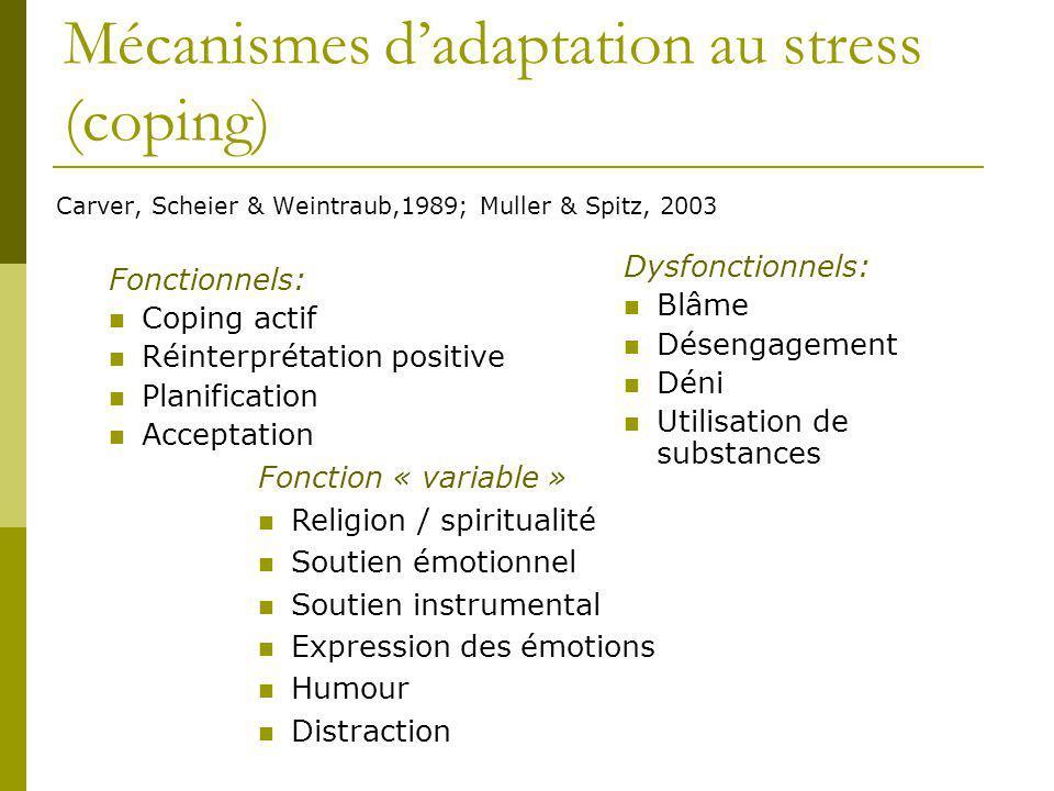 Mécanismes dadaptation au stress (coping) Carver, Scheier & Weintraub,1989; Muller & Spitz, 2003 Fonctionnels: Coping actif Réinterprétation positive