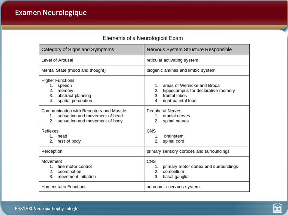 EMG PHS4700 Neuropathophysiologie