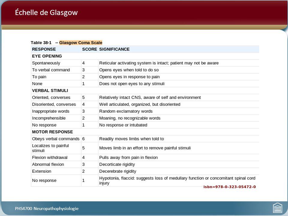 Échelle de Glasgow PHS4700 Neuropathophysiologie
