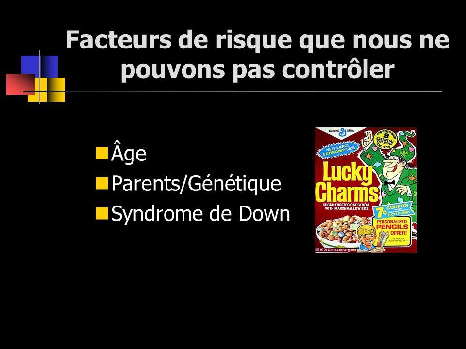 Facteurs de risque que nous ne pouvons pas contrôler Âge Parents/Génétique Syndrome de Down
