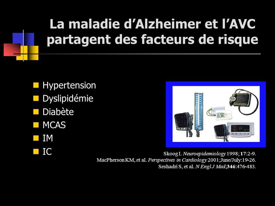 La maladie dAlzheimer et lAVC partagent des facteurs de risque Hypertension Dyslipidémie Diabète MCAS IM IC Skoog I. Neuroepidemiology 1998; 17:2-9. M