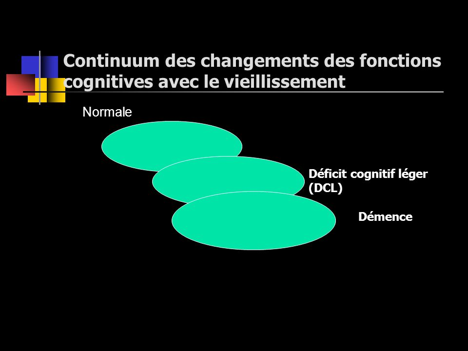 Continuum des changements des fonctions cognitives avec le vieillissement Déficit cognitif léger (DCL) Démence Normale
