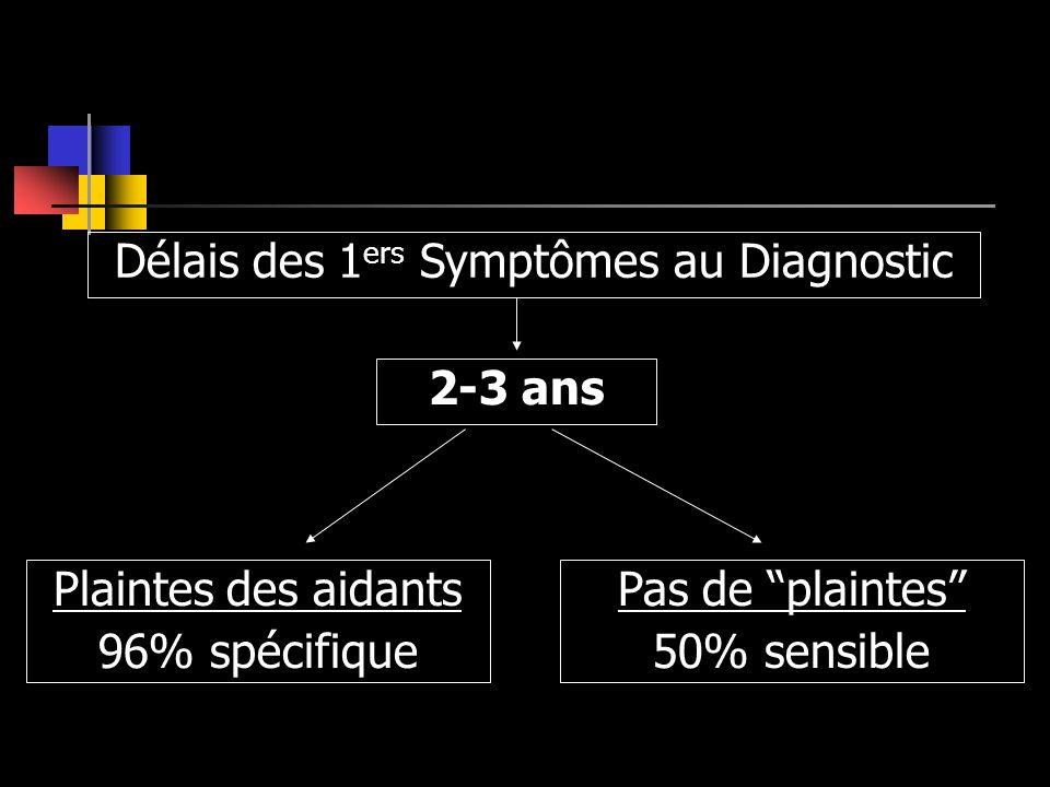 Délais des 1 ers Symptômes au Diagnostic 2-3 ans Plaintes des aidants 96% spécifique Pas de plaintes 50% sensible