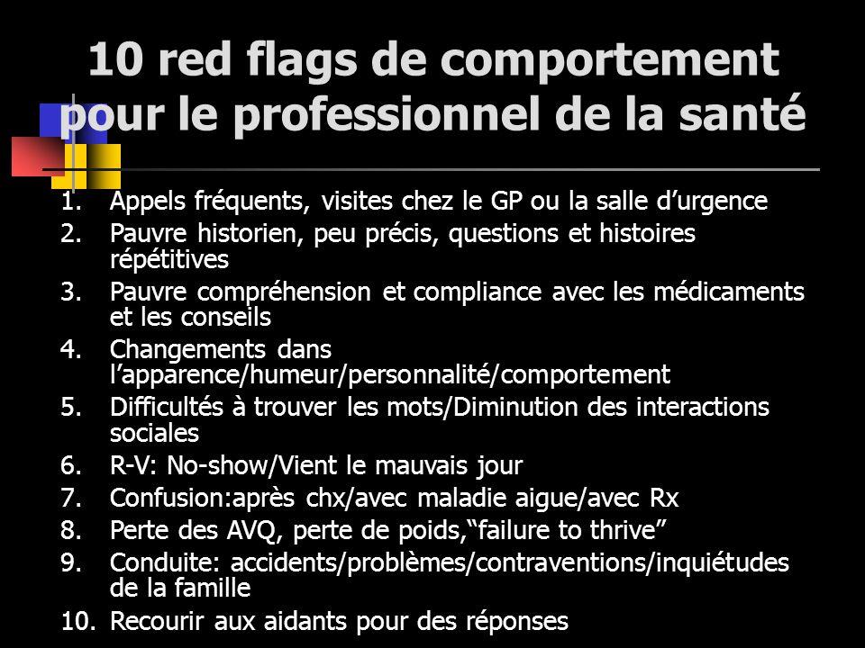 10 red flags de comportement pour le professionnel de la santé 1.Appels fréquents, visites chez le GP ou la salle durgence 2.Pauvre historien, peu pré