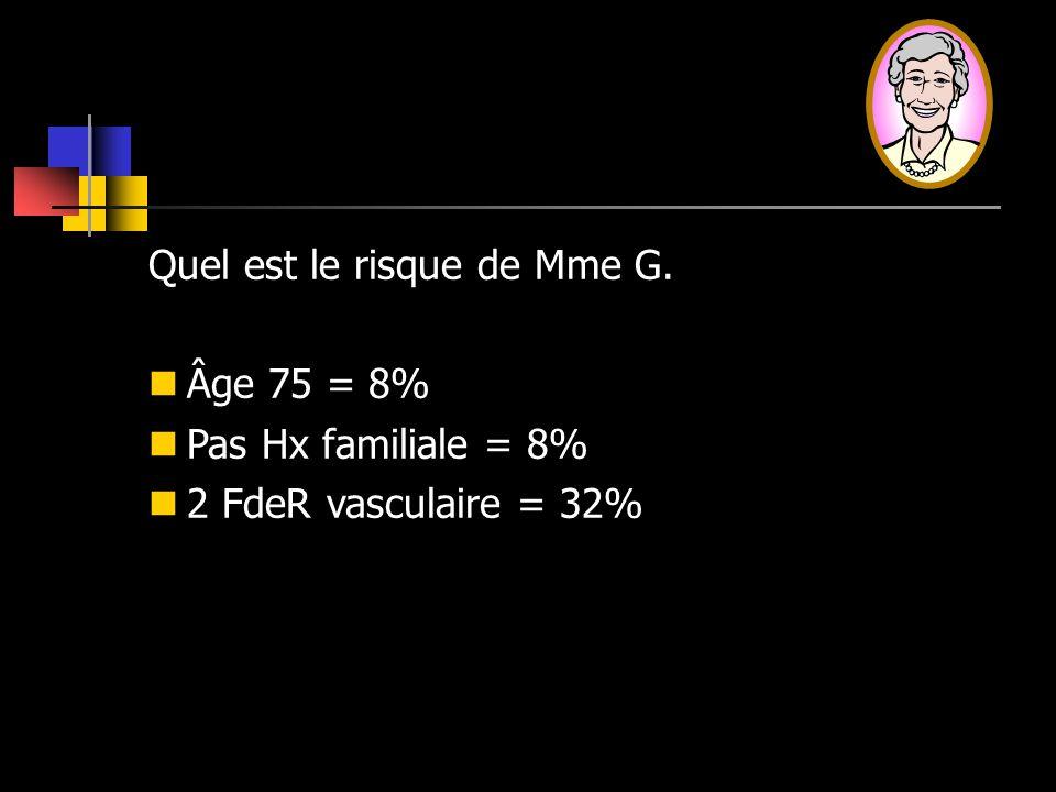 Quel est le risque de Mme G. Âge 75 = 8% Pas Hx familiale = 8% 2 FdeR vasculaire = 32%