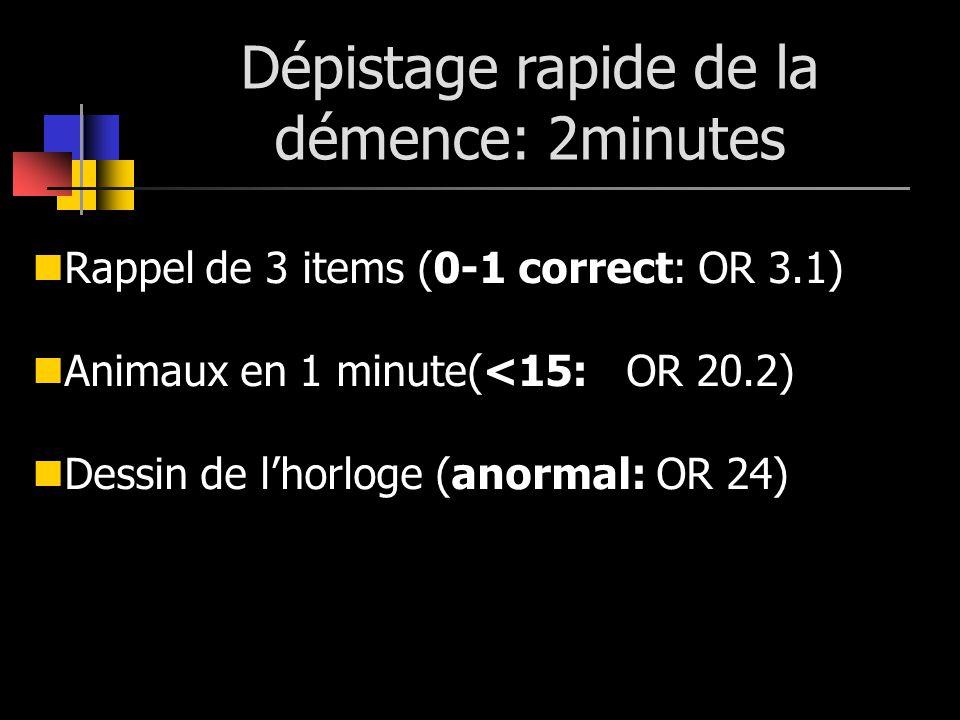 Dépistage rapide de la démence: 2minutes Rappel de 3 items (0-1 correct: OR 3.1) Animaux en 1 minute(<15: OR 20.2) Dessin de lhorloge (anormal: OR 24)