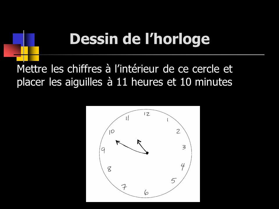 Dessin de lhorloge Mettre les chiffres à lintérieur de ce cercle et placer les aiguilles à 11 heures et 10 minutes