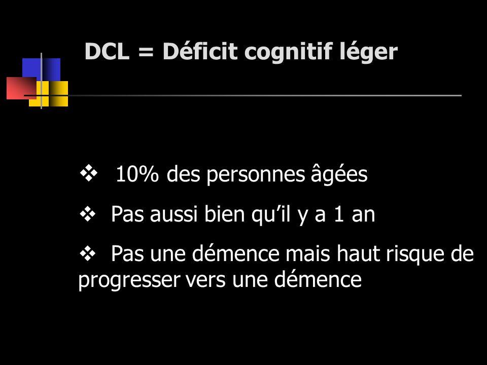 DCL = Déficit cognitif léger 10% des personnes âgées Pas aussi bien quil y a 1 an Pas une démence mais haut risque de progresser vers une démence