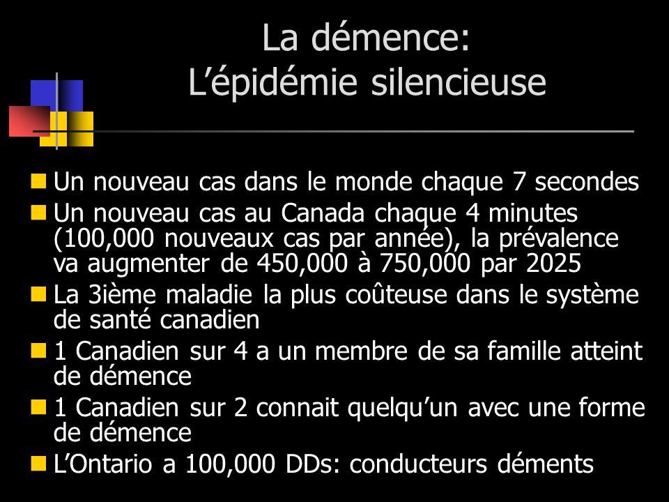 Un nouveau cas dans le monde chaque 7 secondes Un nouveau cas au Canada chaque 4 minutes (100,000 nouveaux cas par année), la prévalence va augmenter