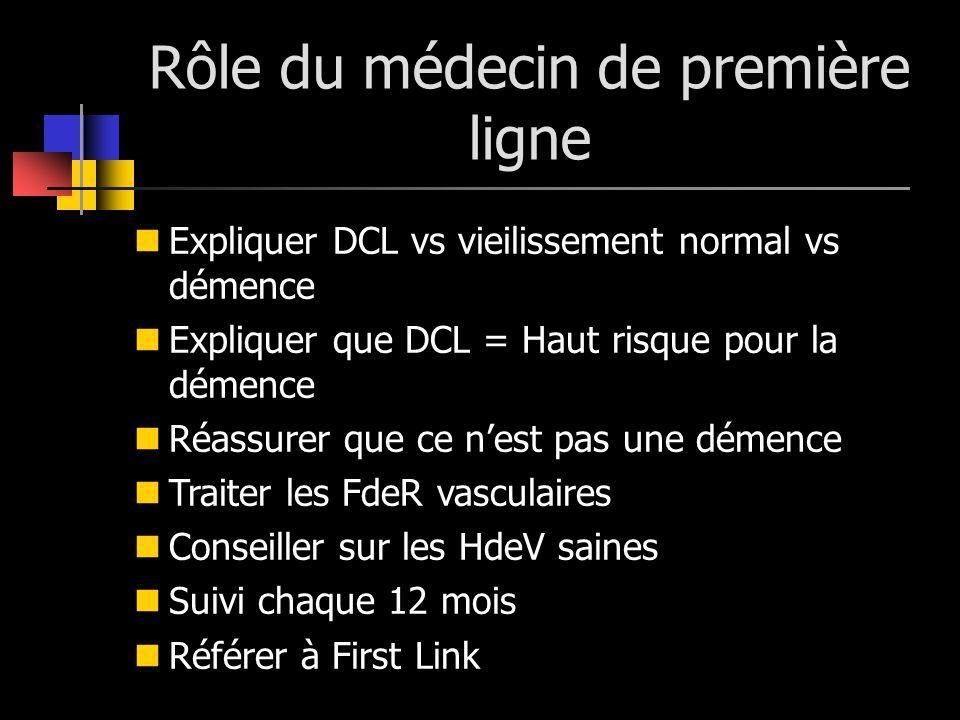 Rôle du médecin de première ligne Expliquer DCL vs vieilissement normal vs démence Expliquer que DCL = Haut risque pour la démence Réassurer que ce ne