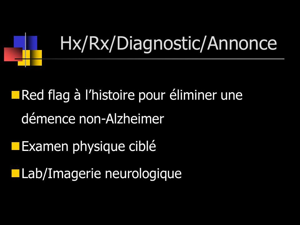 Hx/Rx/Diagnostic/Annonce Red flag à lhistoire pour éliminer une démence non-Alzheimer Examen physique ciblé Lab/Imagerie neurologique