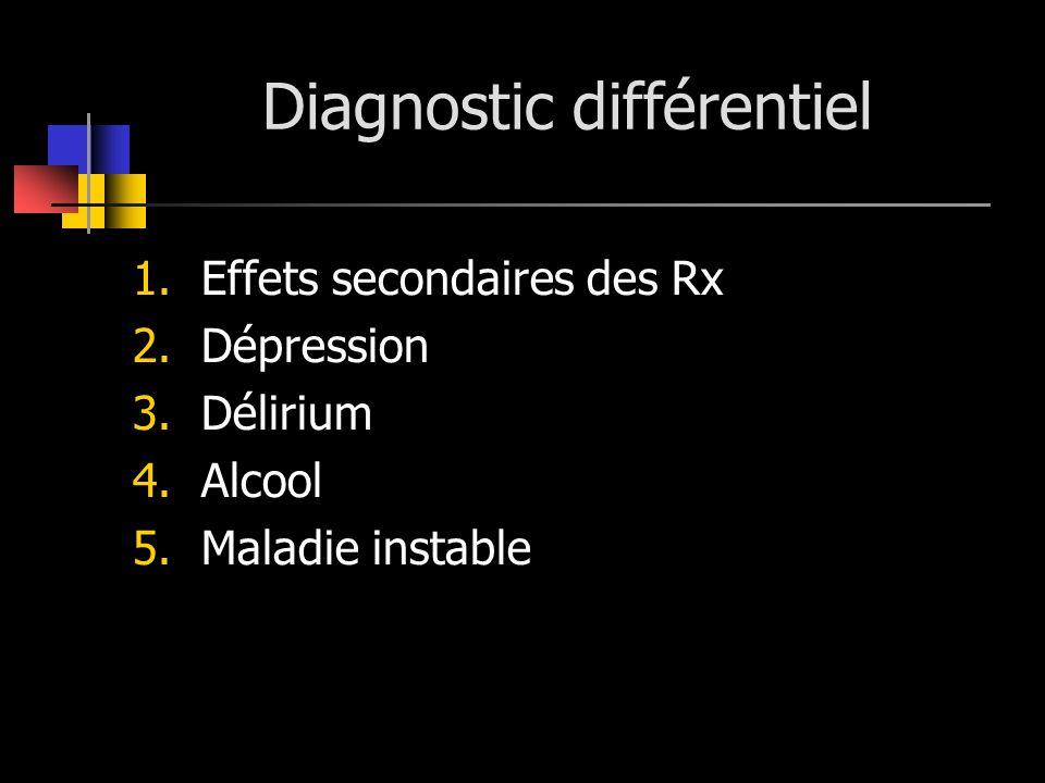 1.Effets secondaires des Rx 2.Dépression 3.Délirium 4.Alcool 5.Maladie instable Diagnostic différentiel