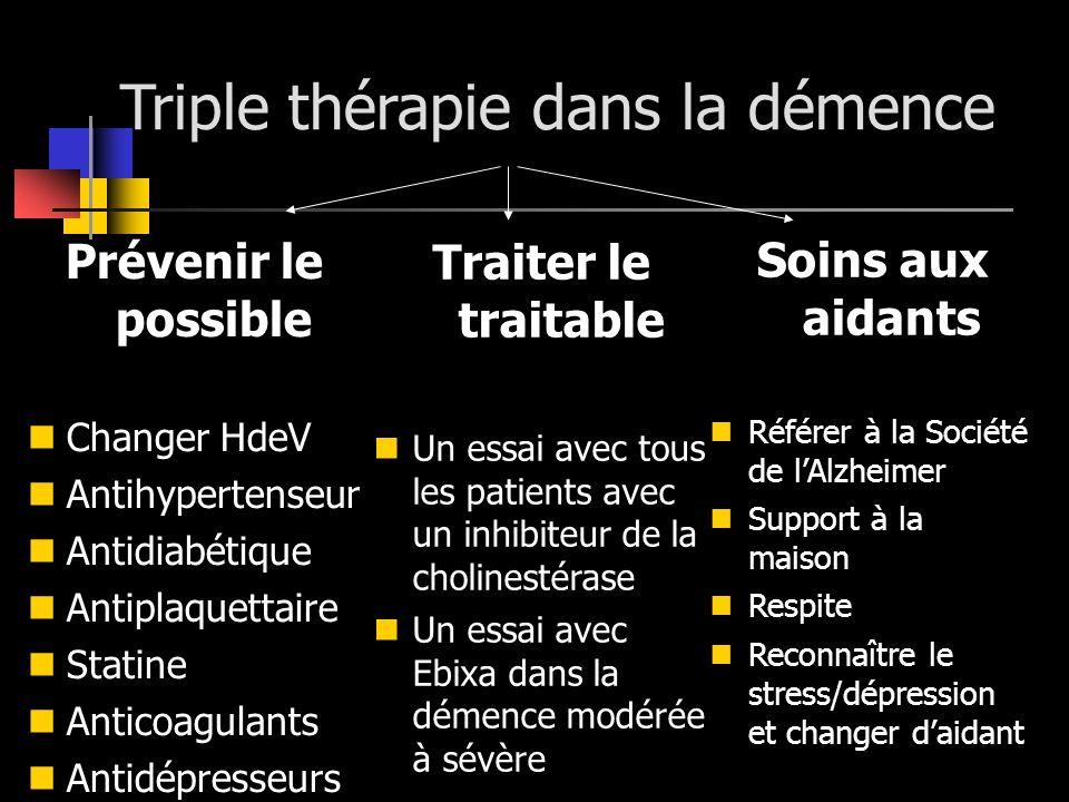 Triple thérapie dans la démence Prévenir le possible Changer HdeV Antihypertenseur Antidiabétique Antiplaquettaire Statine Anticoagulants Antidépresse