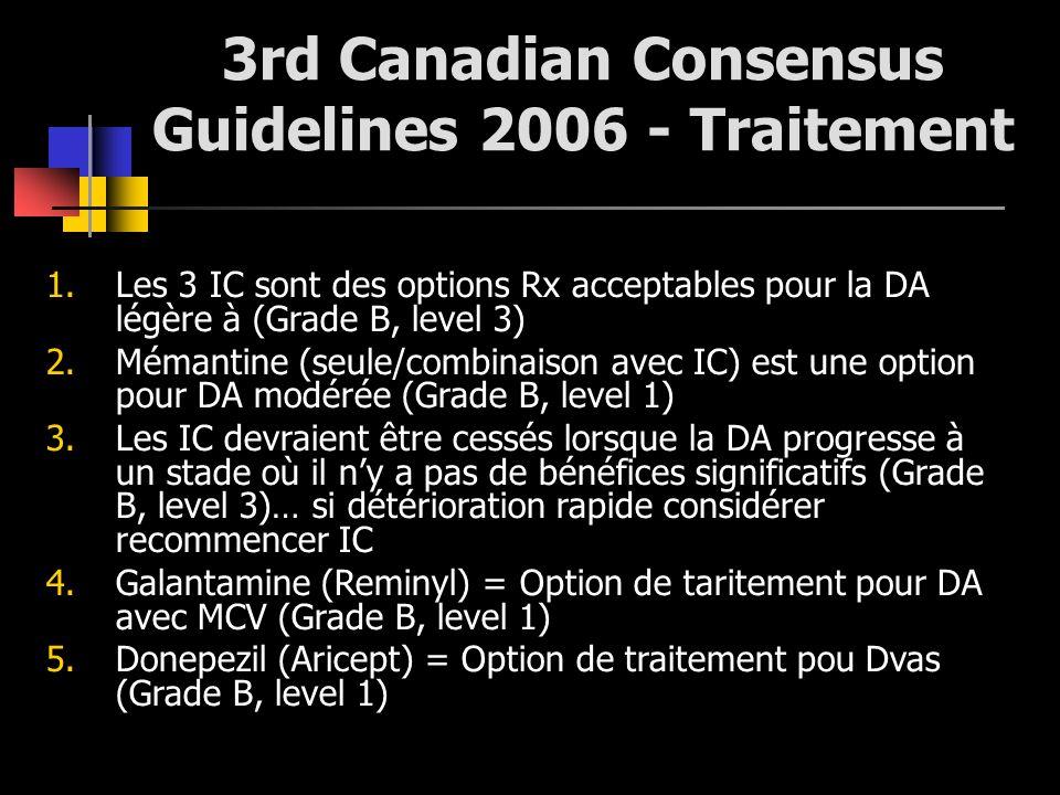 1.Les 3 IC sont des options Rx acceptables pour la DA légère à (Grade B, level 3) 2.Mémantine (seule/combinaison avec IC) est une option pour DA modér