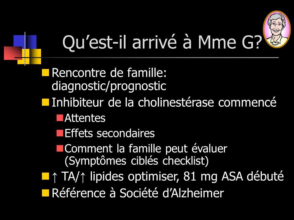 Quest-il arrivé à Mme G? Rencontre de famille: diagnostic/prognostic Inhibiteur de la cholinestérase commencé Attentes Effets secondaires Comment la f