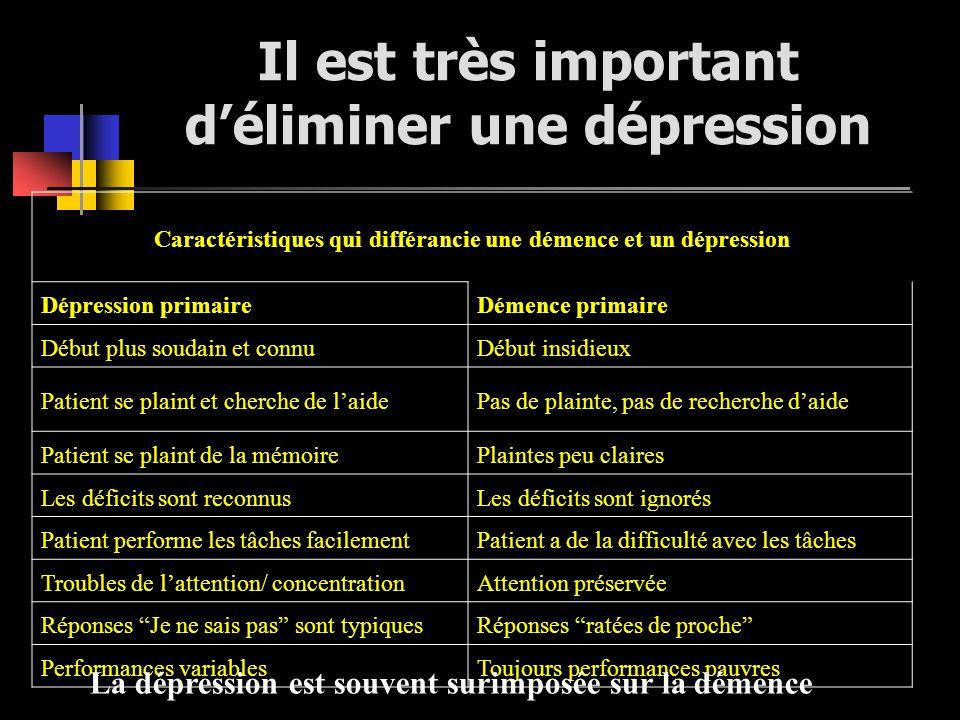 Il est très important déliminer une dépression Caractéristiques qui différancie une démence et un dépression Dépression primaireDémence primaire Début
