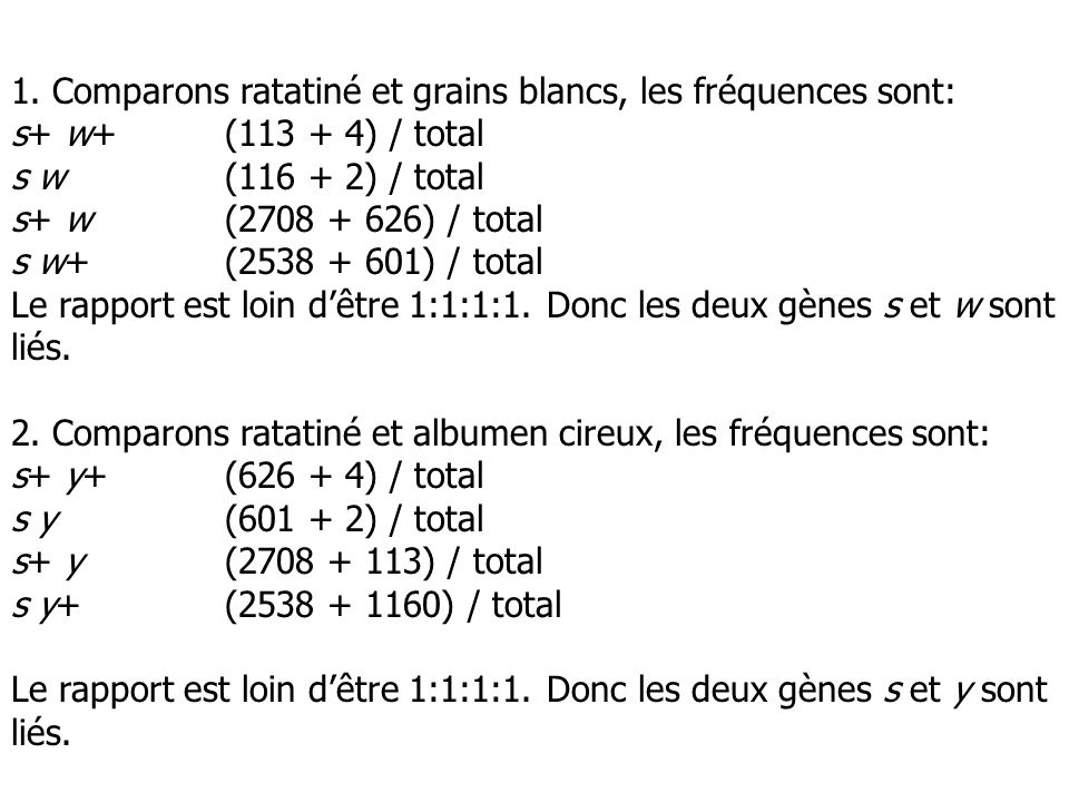 Comparons grains blancs et albumen cireux, les fréquences sont: w+ y+(2533 + 4) / total w y(2708 + 2) / total w y+(626 + 116) / total w+ y(601 + 113) / total Le rapport est loin dêtre 1:1:1:1.
