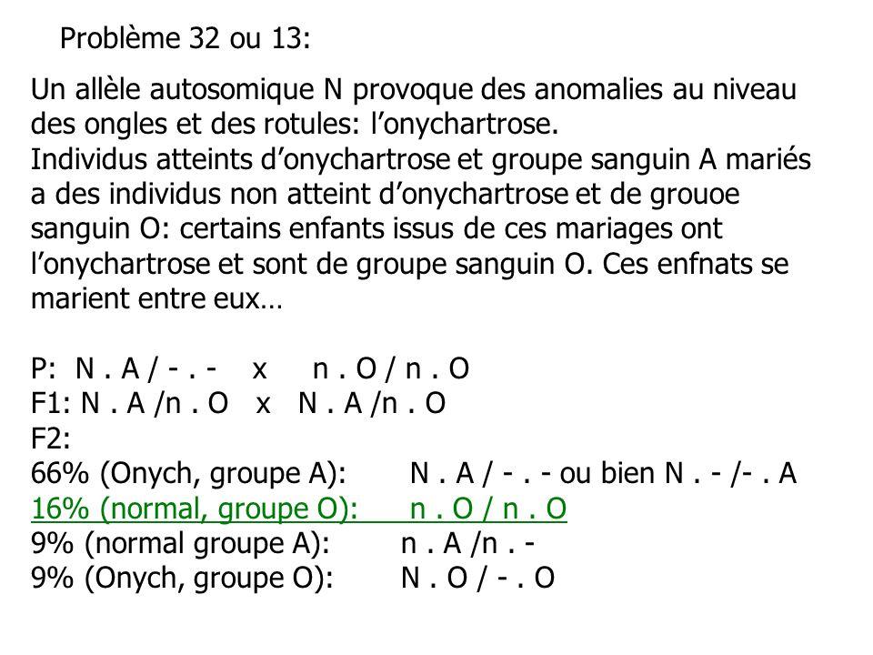 Seul le génotype de la deuxième classe à la F2 est connu (celui en vert).