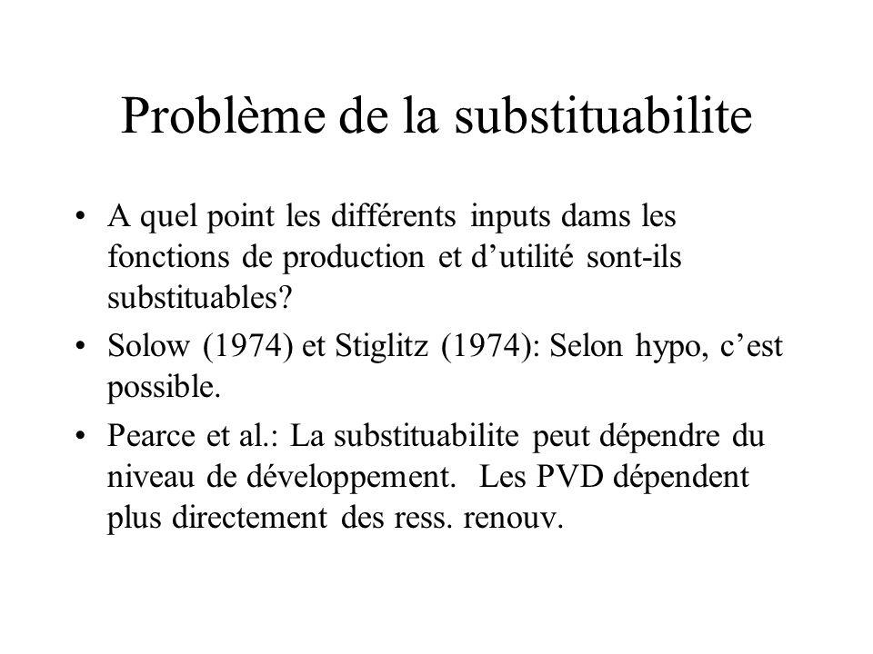 Problème de la substituabilite A quel point les différents inputs dams les fonctions de production et dutilité sont-ils substituables? Solow (1974) et