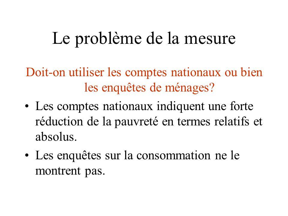 Le problème de la mesure Doit-on utiliser les comptes nationaux ou bien les enquêtes de ménages? Les comptes nationaux indiquent une forte réduction d